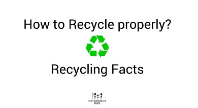 <a class=&quot;amazingslider-posttitle-link&quot; href=&quot;http://www.sustainabilitytribe.com/guide-to-household-waste-management-to-reduce-landfill-waste/&quot;>How to recycle correctly and some recycling facts</a>